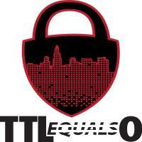 TTLequals0